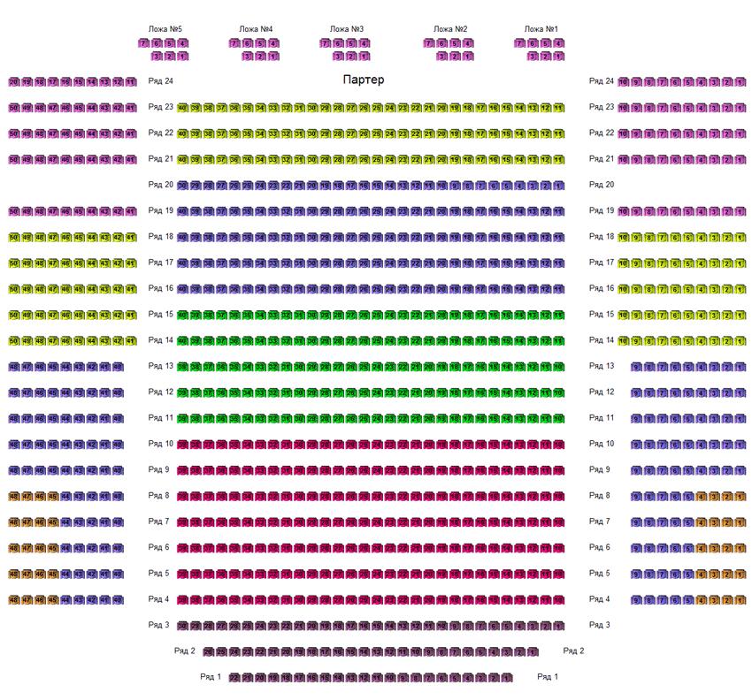 Планета квн схема зала 177