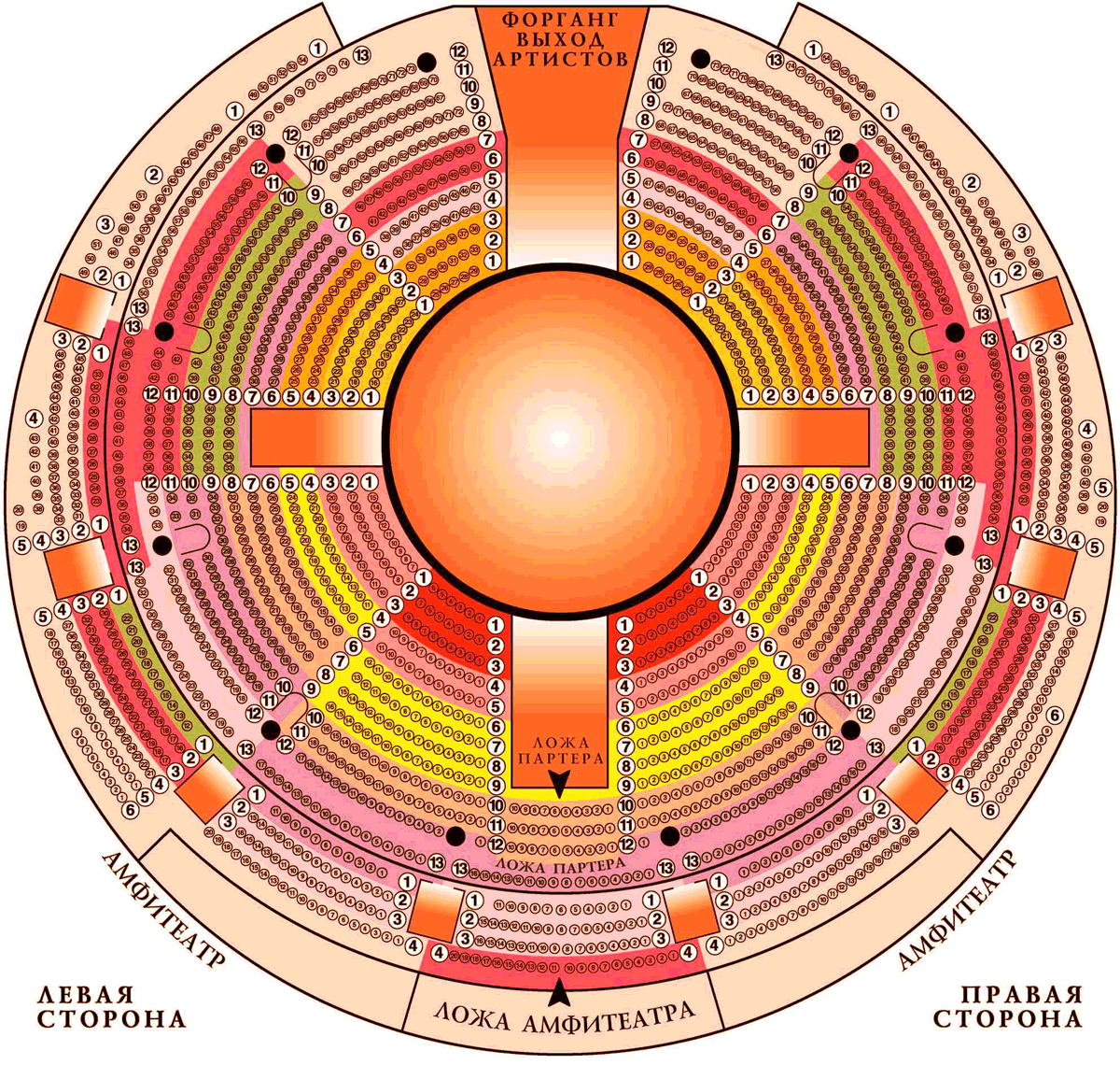Ниже приведена схема цирка на Цветном бульваре.