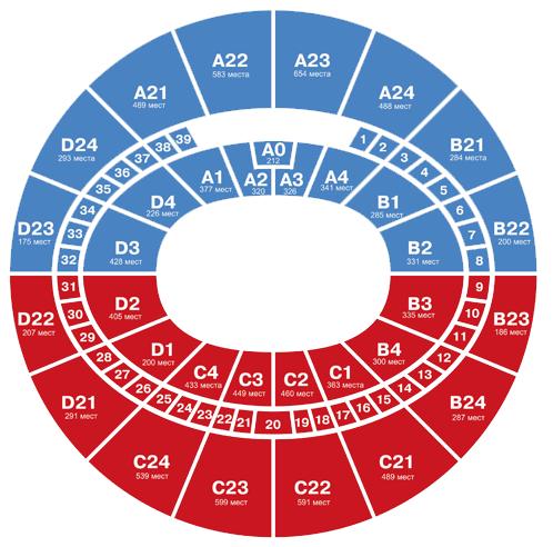 Динамо, схема зала